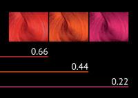 Farmavita Усилитель цвета 0.66 Booster Красный