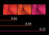Farmavita Усилитель цвета 0.44 Booster Оранжевый