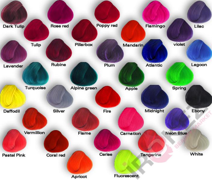 Directions краска для волос